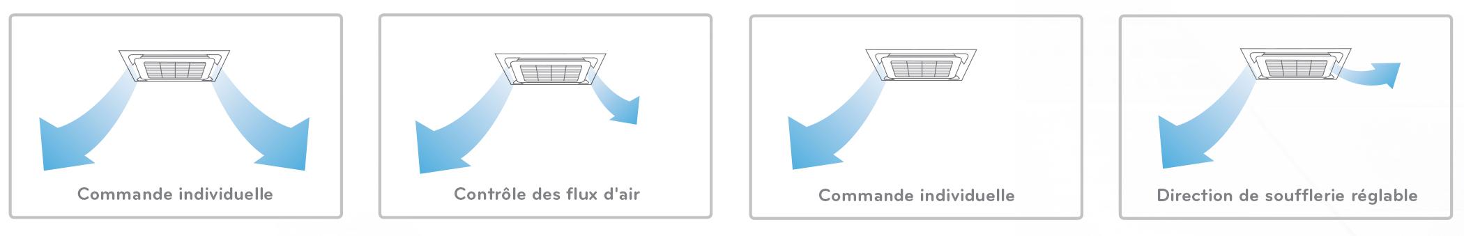 console-plafond-flux